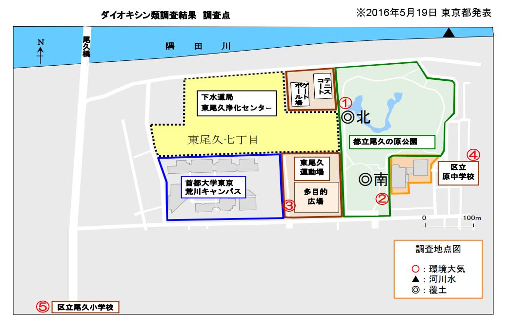 2016年5月19日 東京都発表 対策工事中のダイオキシン類環境測定結果(大気、河川水、覆土)